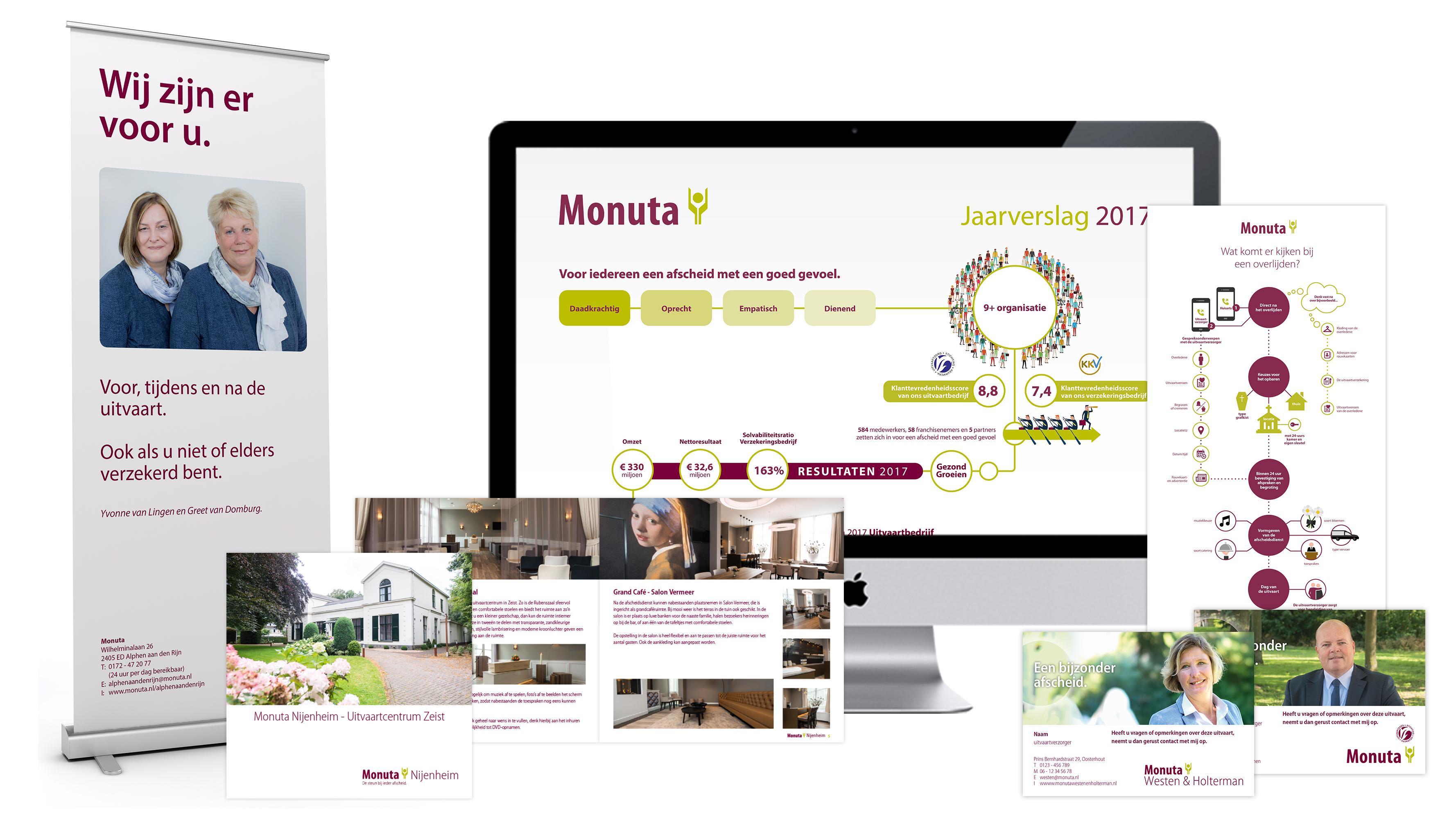 Monuta Case - de Toekomst
