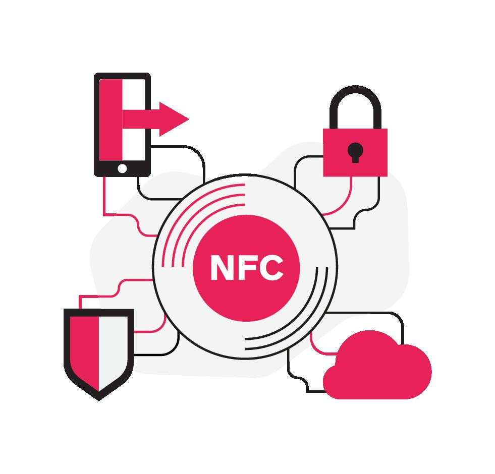 werking NFC techniek